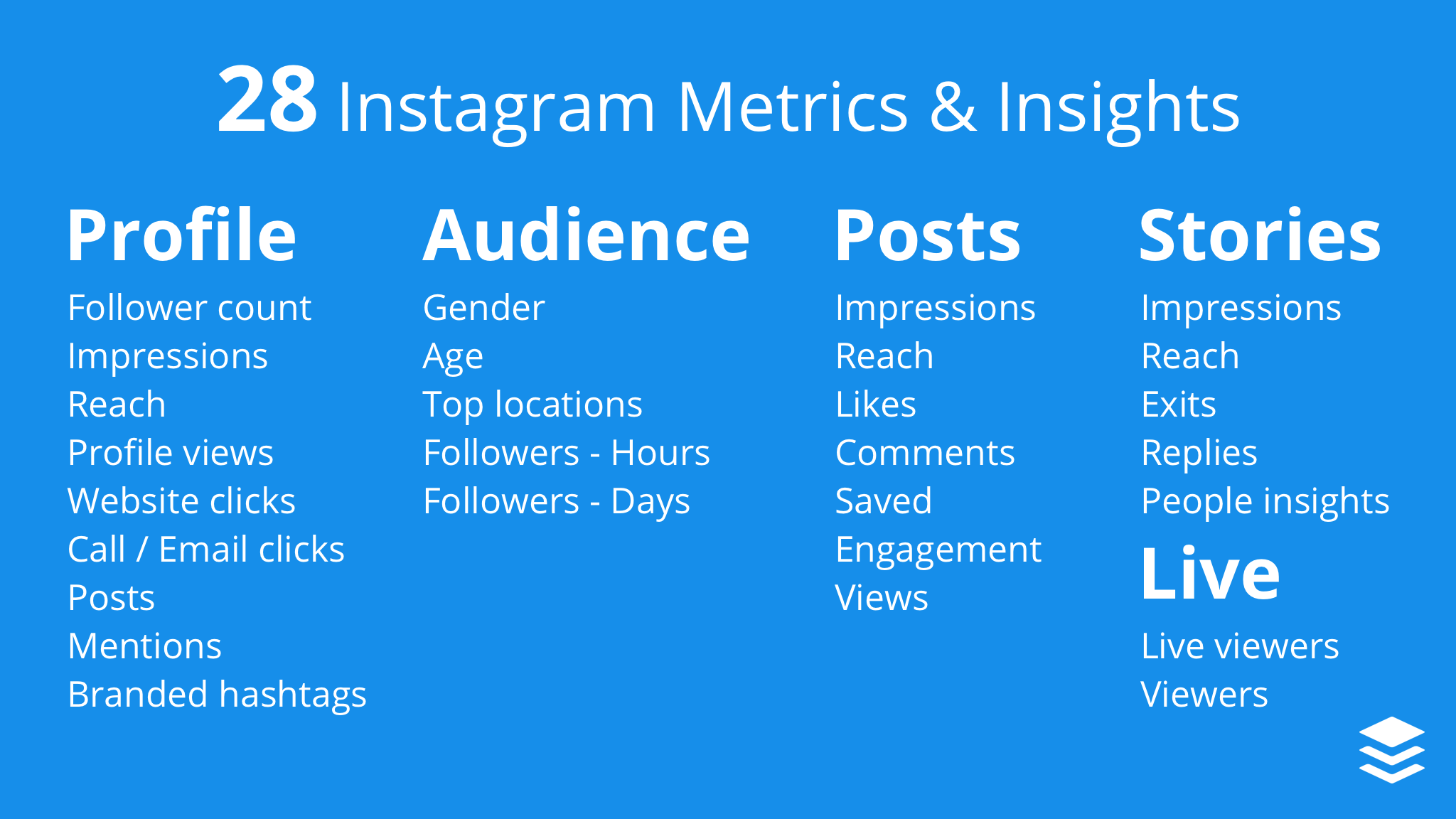 Instagram Metrics and Insights