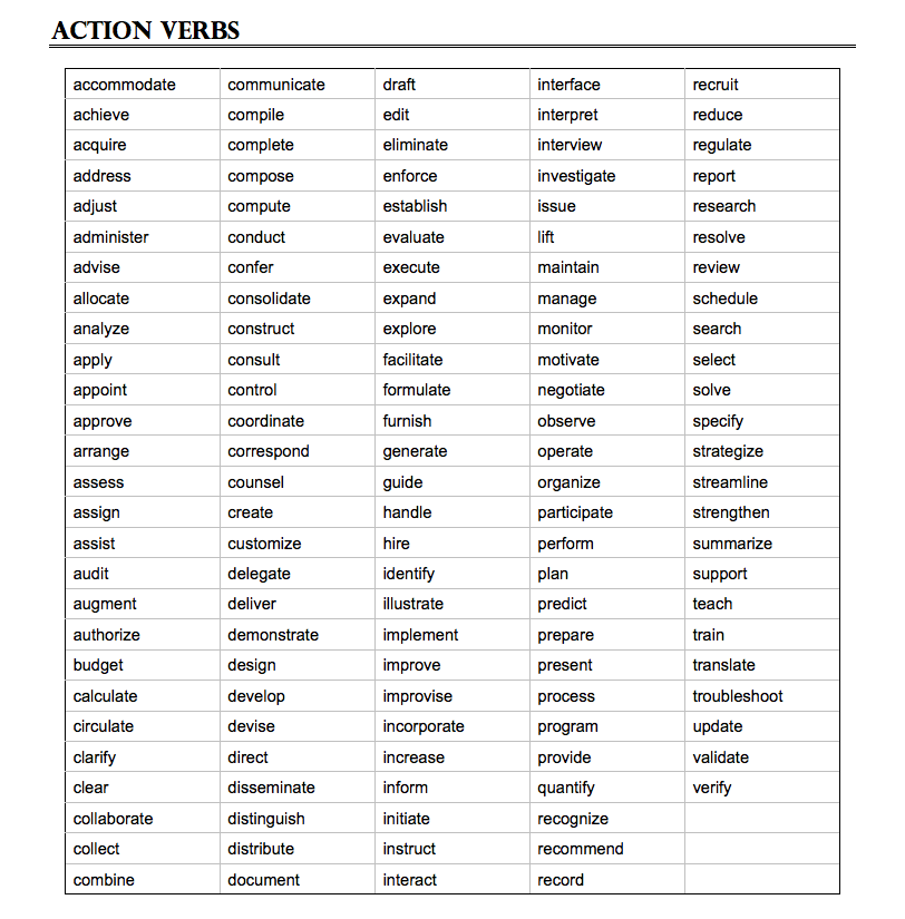 Job Description Action Verbs