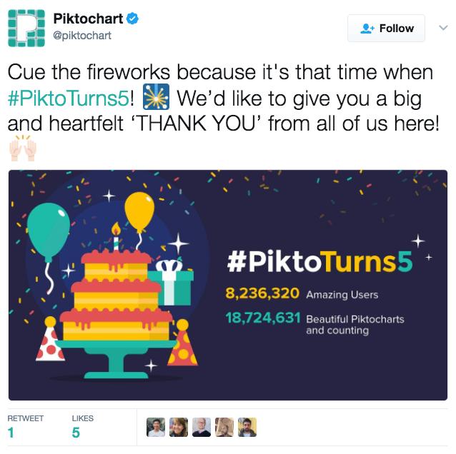 Piktochart sharing their milestone