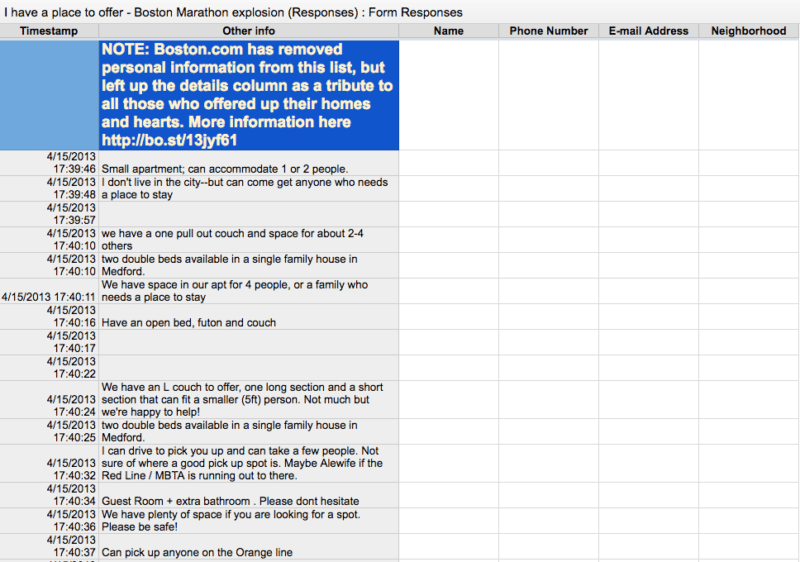 Boston Marathon Google Doc