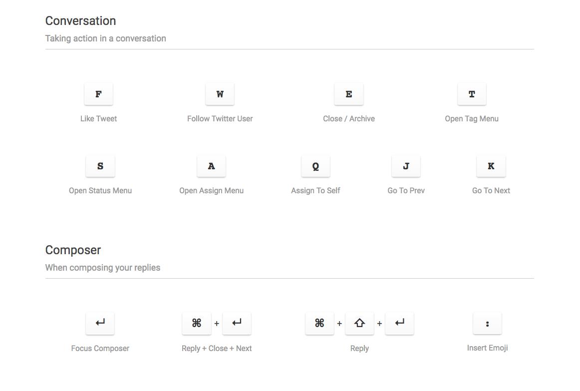 Buffer Reply Keyboard Shortcuts