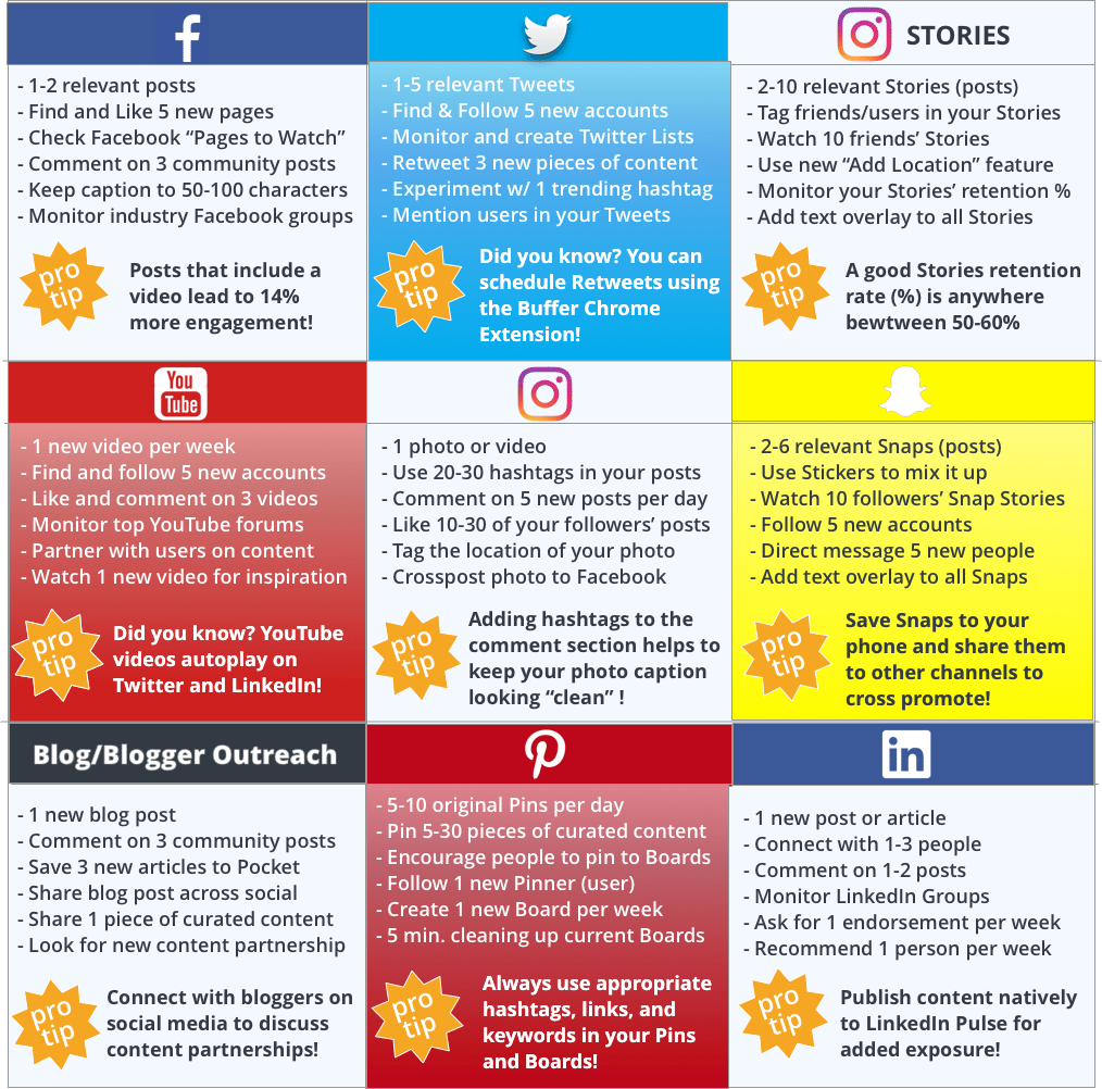A Day in the Life of a Social Media Manager