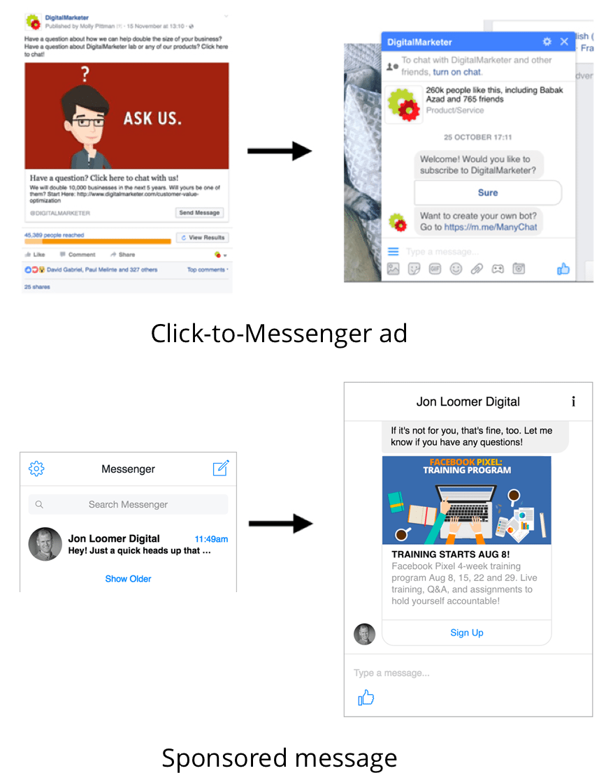 Facebook Messenger ad examples