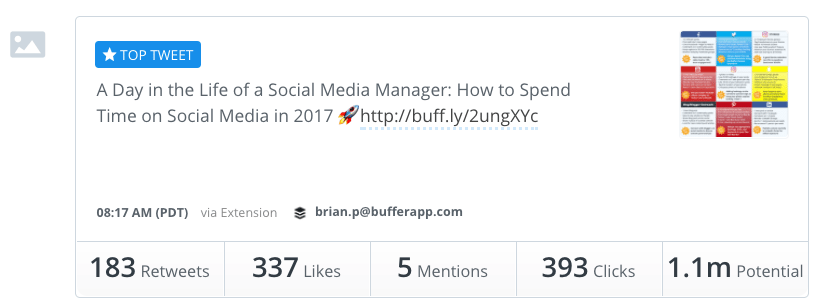 Top post in Buffer