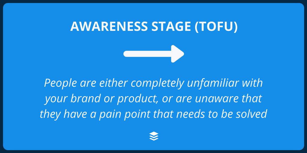 Social Media Advertising: Awareness Stage
