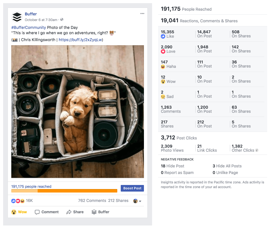 Facebook Boosted Post - Buffer Example