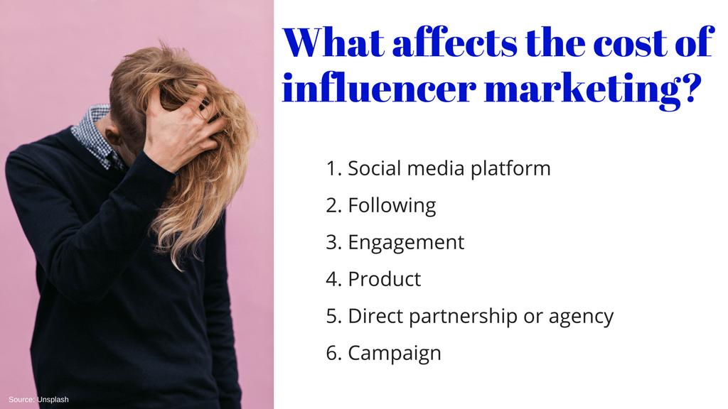 Influencer marketing cost factors