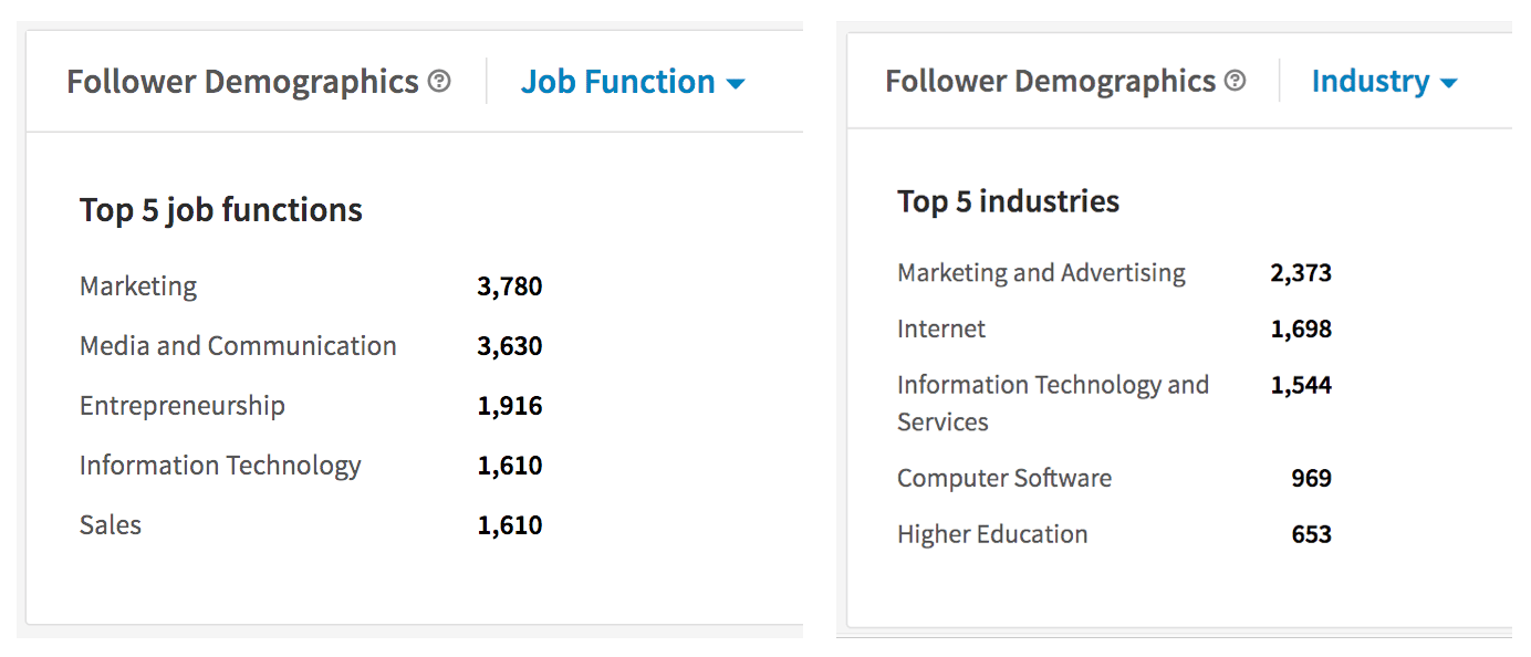 LinkedIn analytic - Followers demographics