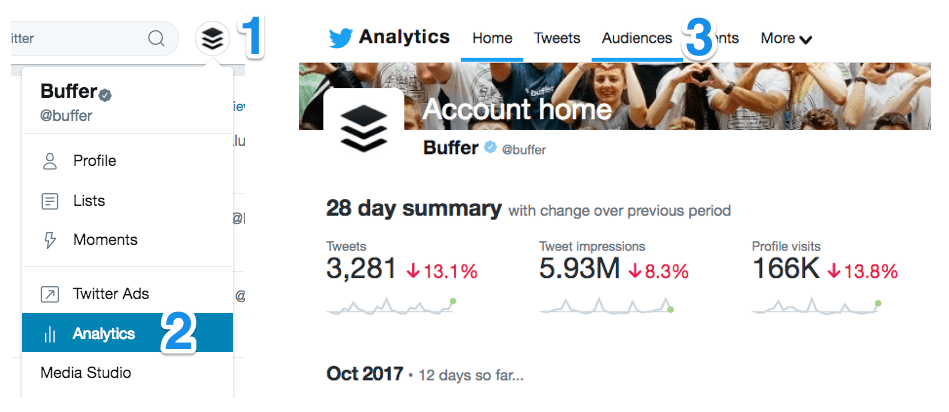 Navigating to Twitter analytics - Audiences