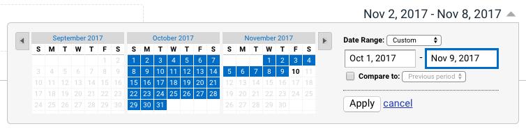 Google Analytics: Date range
