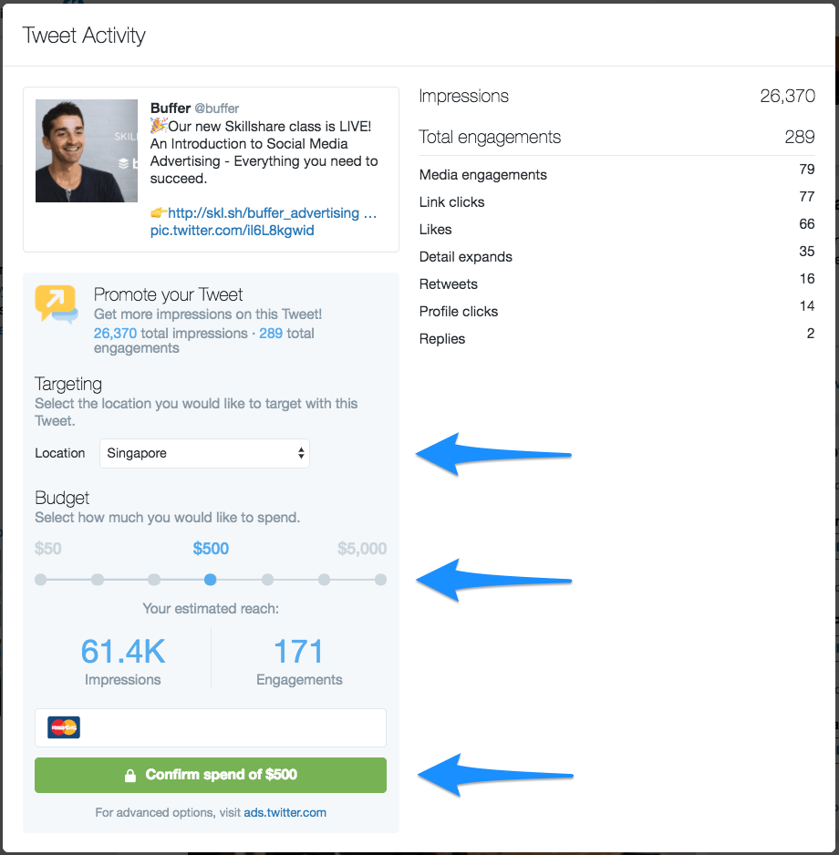 Twitter ads: Location and budget