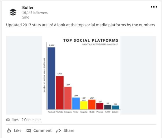 Top LinkedIn post 4