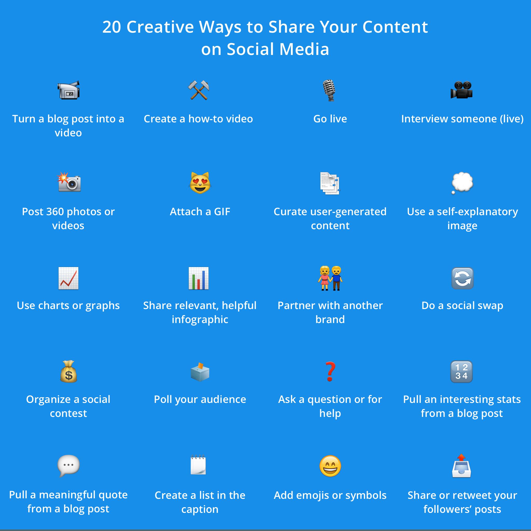 20 Social Media Content Ideas