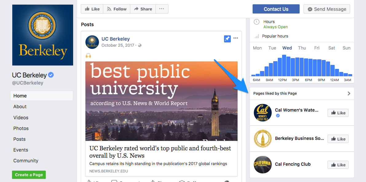 UC Berkeley featured Pages