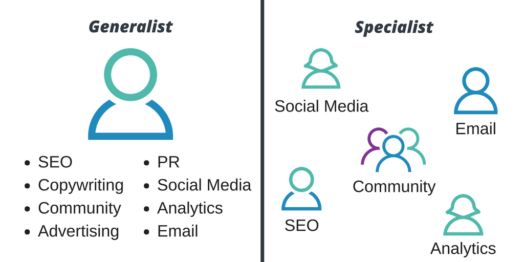 Generalist vs. Specialist Employee