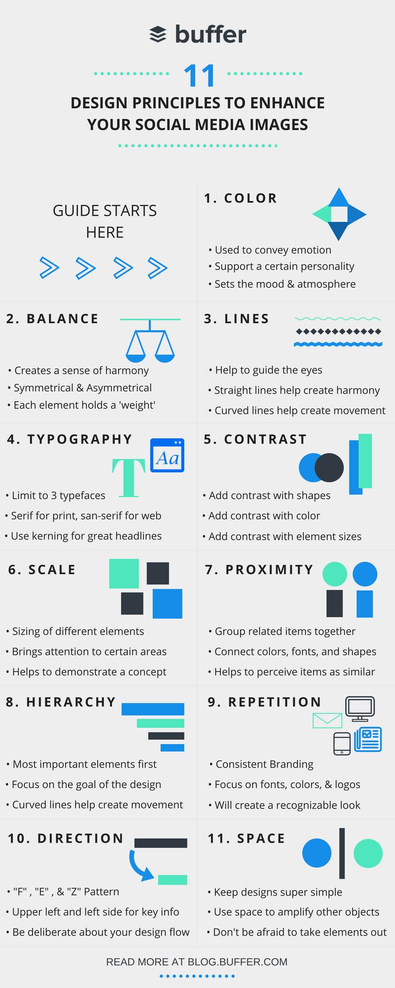 Social Media Design Principles