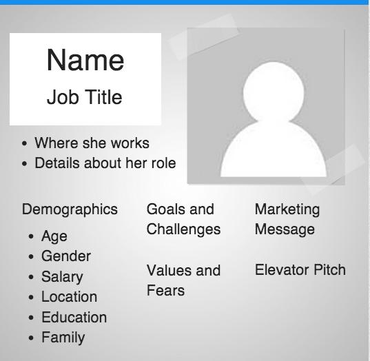 Marketing persona template