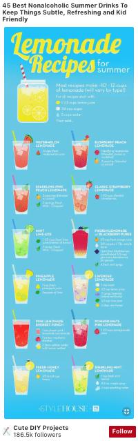 Pin: Lemonade recipes