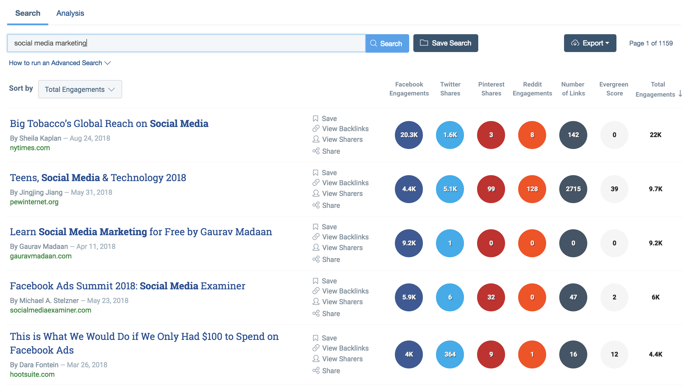 BuzzSumo Search Tool