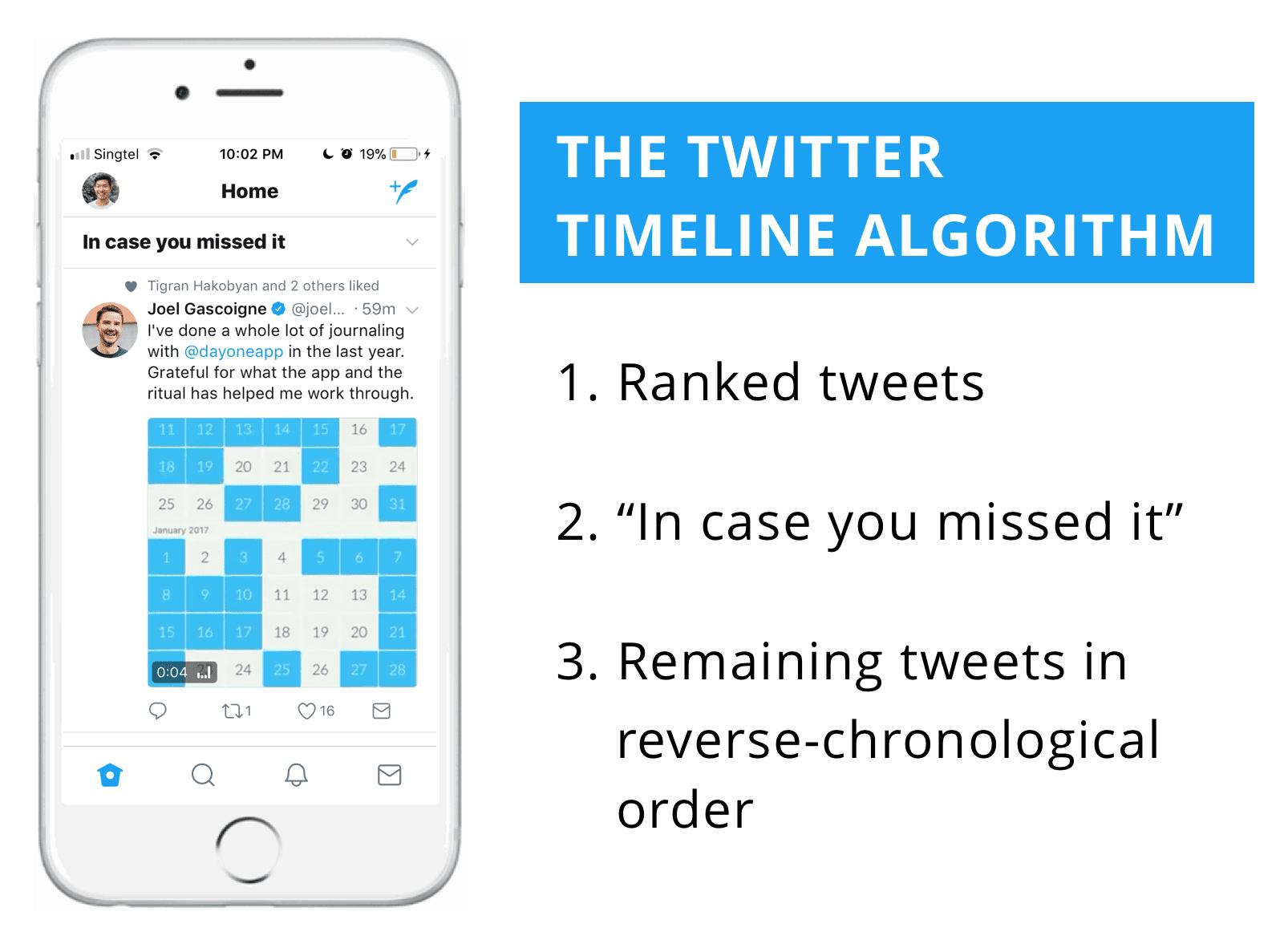 Twitter Algorithm - Social Media Algorithms 2019