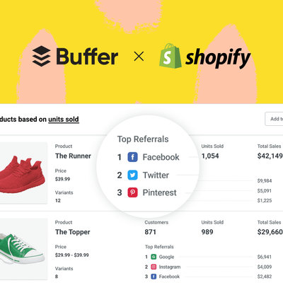 Introducing Buffer + Shopify: Simplified Shopify reporting in your Buffer dashboard
