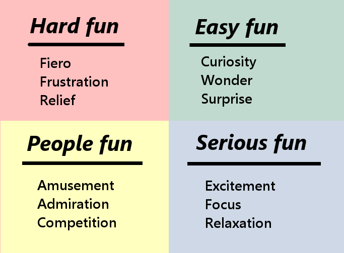 brain playing games four-types-of-fun