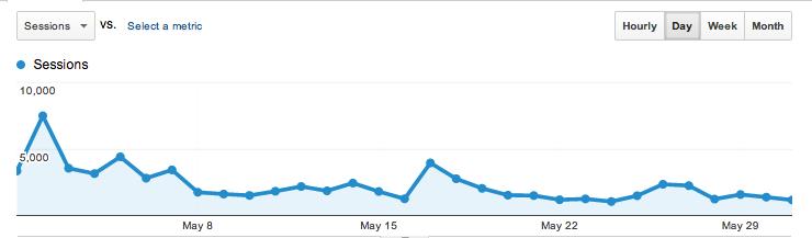 Screen Shot 2014-06-05 at 6.11.09 PM