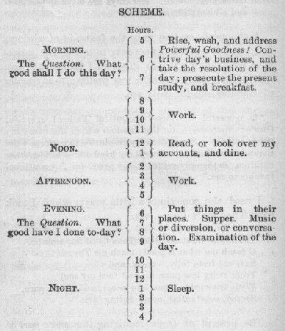 Benjamin Franklin to-do list
