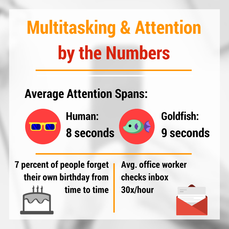 multitasking and attention