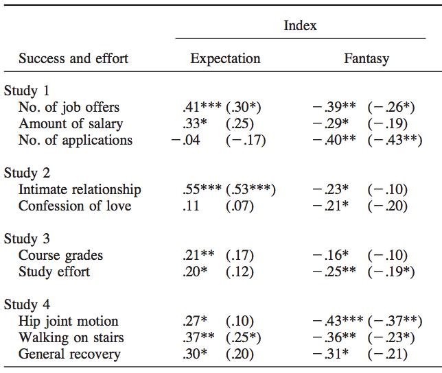 expectations vs fantasy