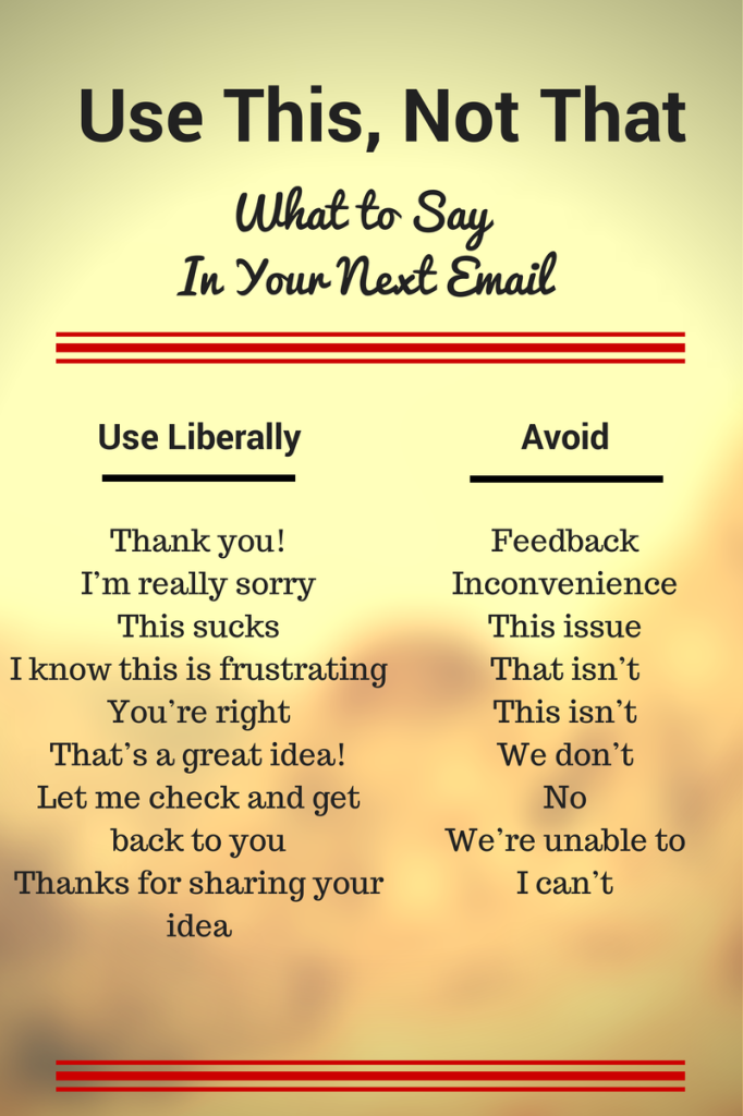 What to Say in an Email