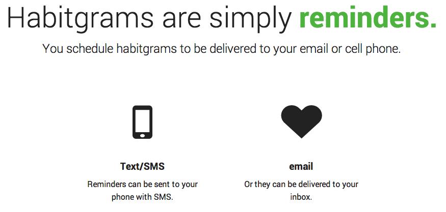 habitgrams
