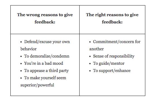 feedback reasons