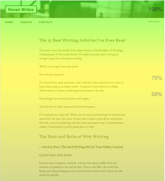 blogpost heatmap