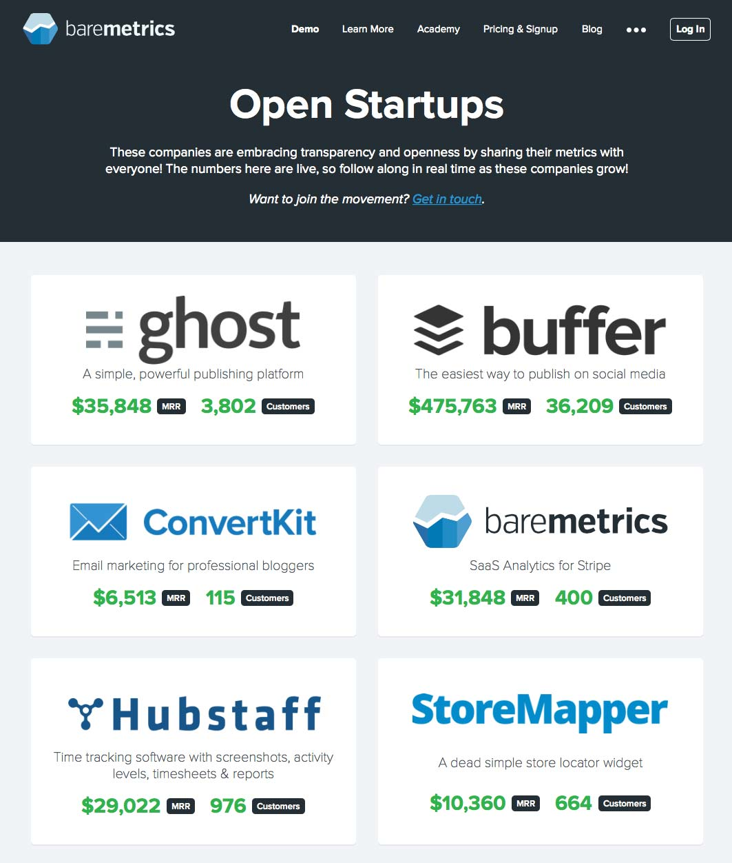 open_startups_example
