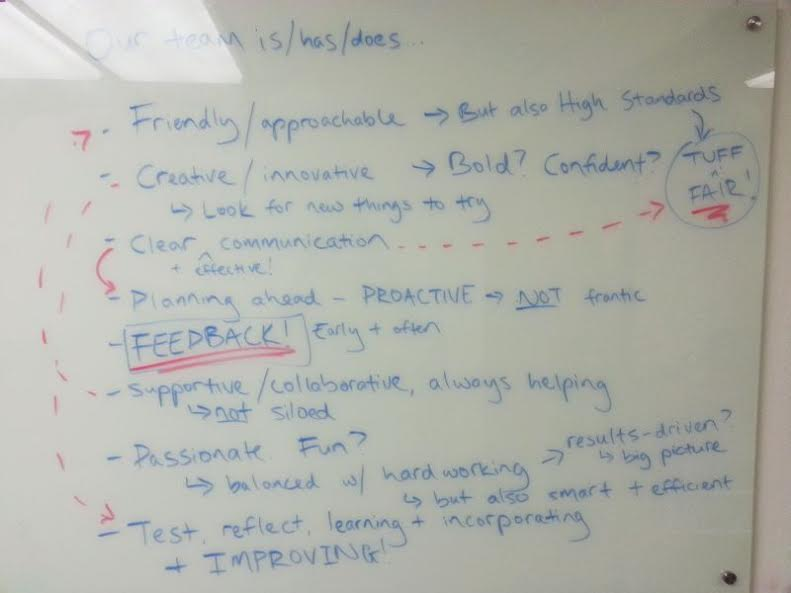 Creating company values on the whiteboard
