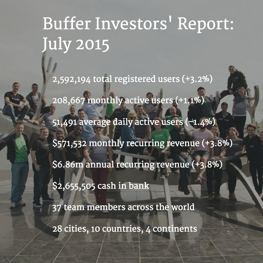 Buffer July 2015