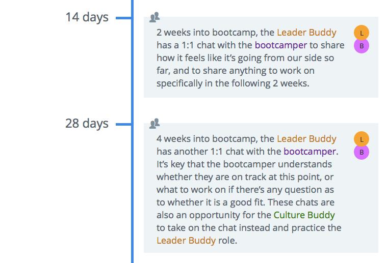 bootcamp timeline