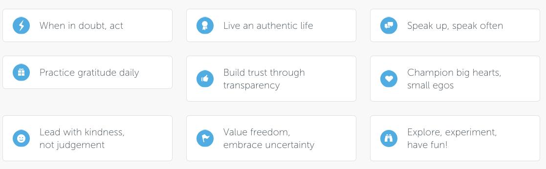 Cloudpeeps values