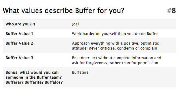 Joel's values