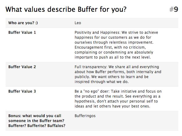 Leo's values