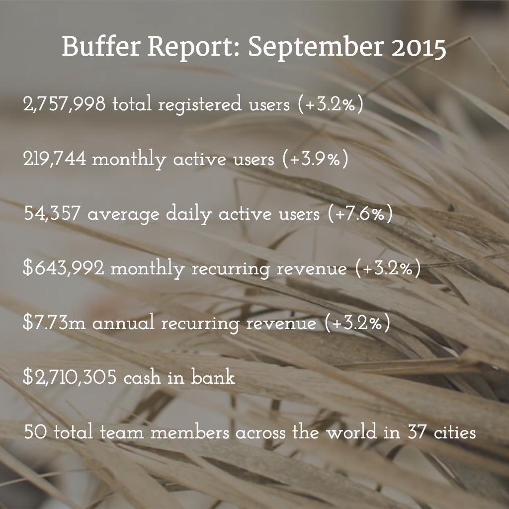 buffer september 2015