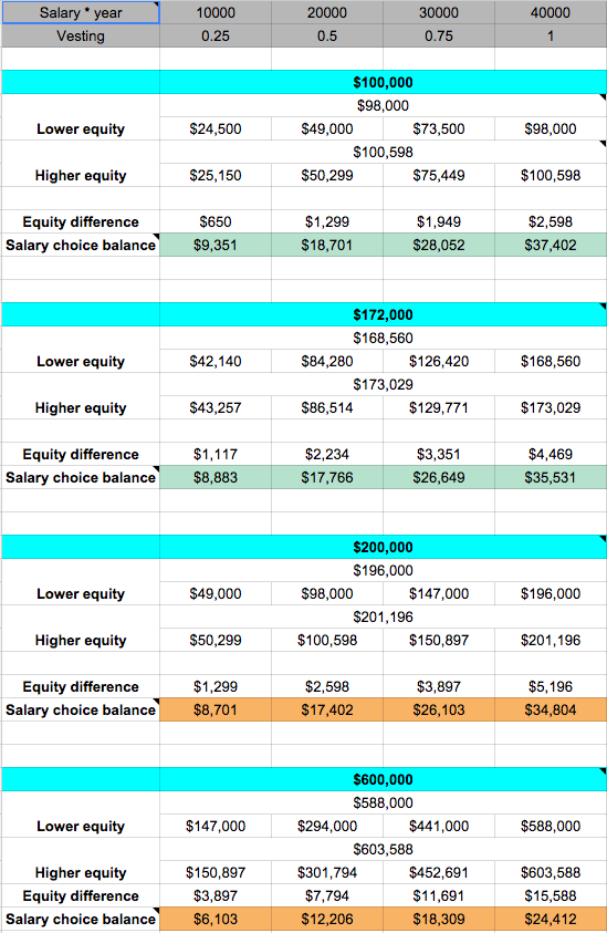 stock options calculator