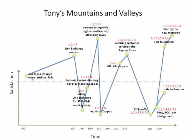 tony mountains and valleys