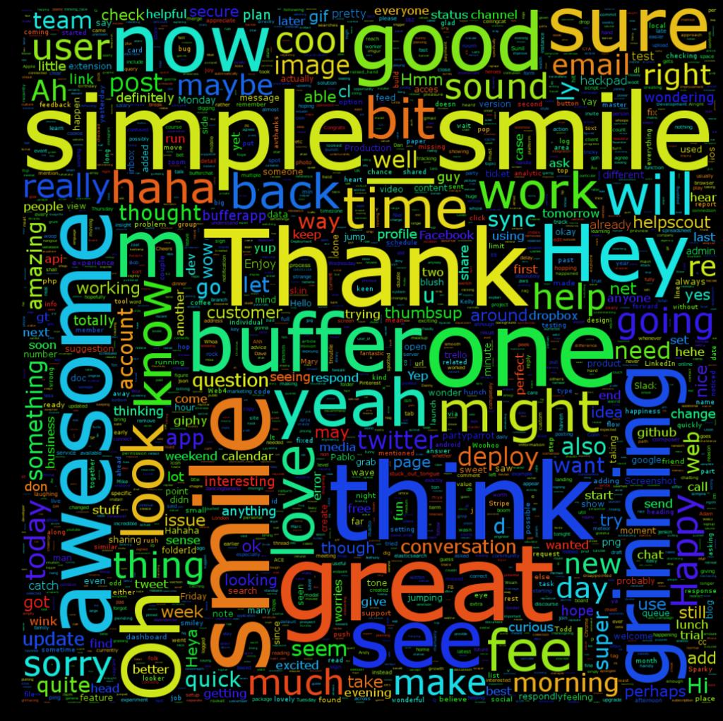 slack_word_cloud 2015