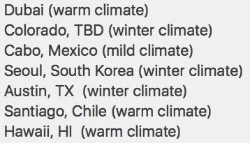 2016 destinations