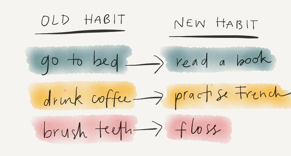 habit stack