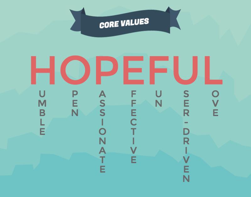 HOPEFUL-Values