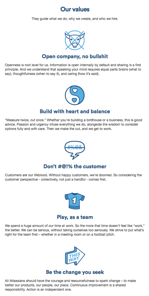 Atlassian values