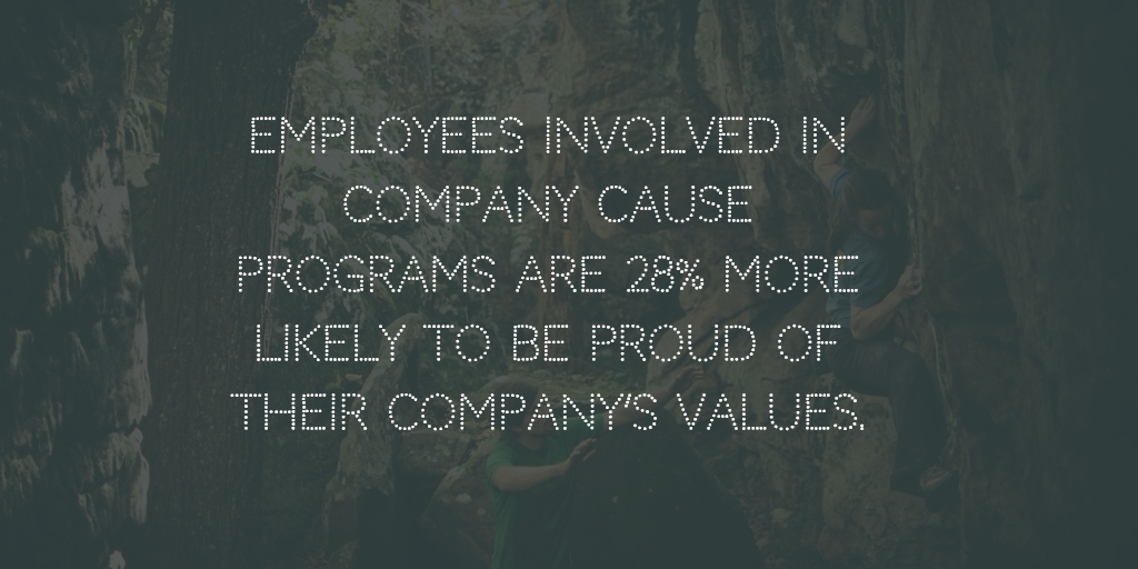 employees-involved-in-company-cause-programs-are-28-more-likely-to-be-proud-of-their-companys-values